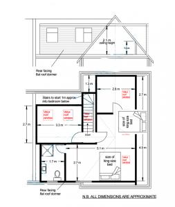 loft idea - side and back dormer
